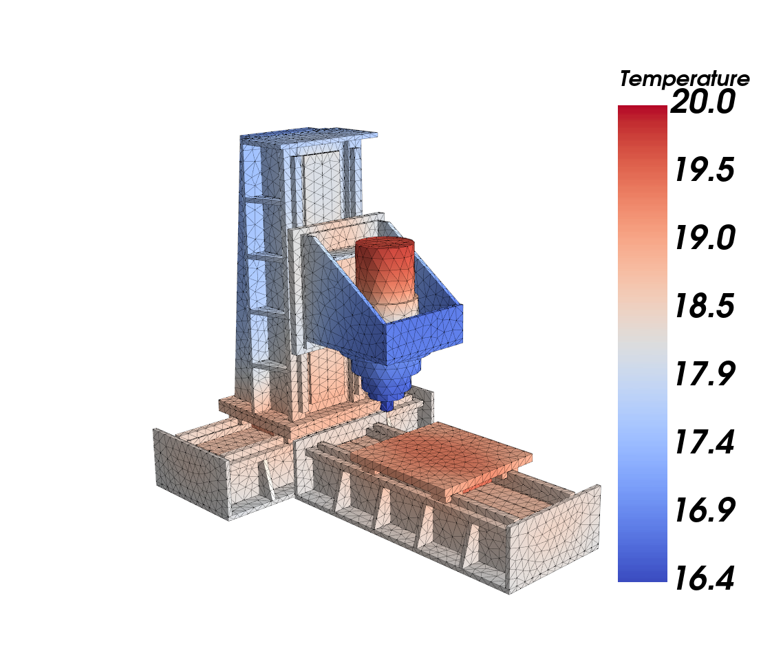 Thermal analysis result: Temperature field