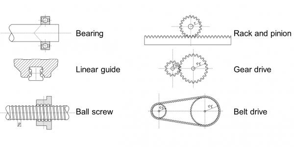 Mechanical couplings