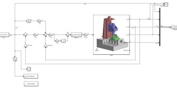 Real-world Simulink model with a MORe structure